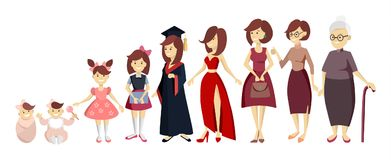 Kobiety życia sceny ilustracji