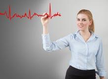 Kobiety hearth rysunkowy wykres zdjęcie royalty free