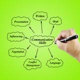 Kobiety ręki writing element komunikatywność dla biznesu Zdjęcia Royalty Free