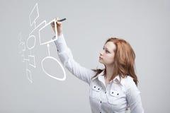 Kobiety rysunkowy flowchart, rozwoju biznesu pojęcie obraz stock