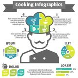 Kochen von infographic Ikonen Stockbilder