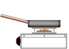 Kochender Potenziometer Lizenzfreie Stockbilder