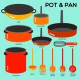 Kockwareuppsättning med krukor, pannor royaltyfri illustrationer