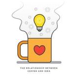 Koffie en Idee Royalty-vrije Stock Afbeeldingen