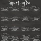Koffie gemengd krijt Stock Foto's