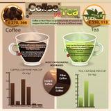 Koffie versus thee stock illustratie
