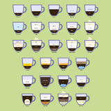 Koffietypes en hun voorbereiding Royalty-vrije Stock Foto's
