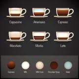Koffietypes Infographics royalty-vrije illustratie