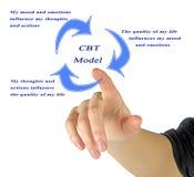 Kognitiv beteende- terapimodell royaltyfri bild