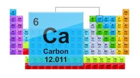 Kohlenstoff des Periodensystem-6 lizenzfreie abbildung