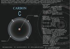 Kohlenstoffatom Stockfotos