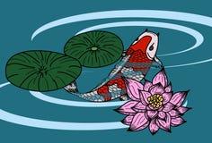 Koii-Fischvektor, schwimmend auf Fluss Stockbild