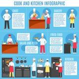 Kok And Kitchen Infographics Stock Afbeeldingen