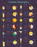 Koktajle Infographic Fotografia Stock