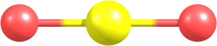 Koldioxidmolekyl på vit Arkivfoto