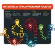 Kolej, infographic projekt Głębii warstwy wizualnej komunikaci postrzeganie, wektorowa ilustracja na czarnym tle royalty ilustracja