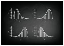 Kolekcja Pozytywna i Negatywna dystrybuci krzywa na Chalkboard ilustracja wektor