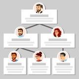 Kollege-Funktions-Flussdiagramm-Vektor Angestellt-Avataras Team Pyramid Structure Management-System Teamwork-Gemeinschaft Stockfotografie