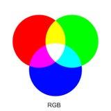 kolorów tryby rgb Fotografia Royalty Free