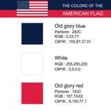 Kolor flagi amerykańskiej i flagi amerykańskiej proporcje royalty ilustracja