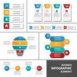 Kolorowego wielocelowego broszurki ulotki ulotki strony internetowej szablonu płaski projekt Fotografia Stock