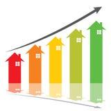 Kolorowy cena domu wzrosta wykres Fotografia Stock