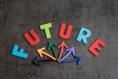 Kolorowy drewniany abecadła arrage słowo przyszłość z wielo- directio fotografia stock