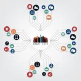 Kolorowy Mądrze miasto projekta pojęcie z ikonami - Cyfrowej sieci związki, technologii tło Zdjęcie Stock