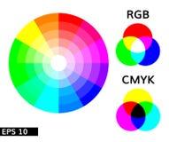 Koloru planu smyk i rgb ilustracji