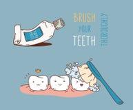 Komiker om tand- diagnostik och behandling stock illustrationer