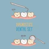 Komiker om tand- diagnostik och behandling royaltyfri illustrationer