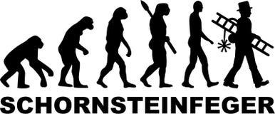 Kominowa wymiatacz ewolucja ilustracji