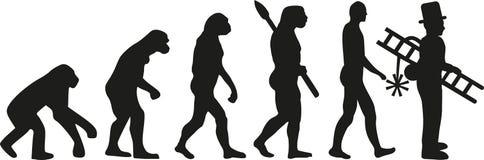 Kominowego zakresu ewolucja ilustracji