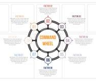 Kommandohjul Infographic Royaltyfria Bilder