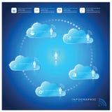 Kommunikations-Verbindungs-Wolken-Form-Geschäft Infographic-Design Stockbilder