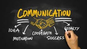 Kommunikationskonzept-Handzeichnung auf Tafel Stockfotografie