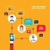 Kommunikationskonzept Leuteavataras des Sozialen Netzes und intelligentes Mobiltelefon Stockfotos