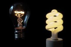 kompakt flourescent ljus prioritet för kula Arkivfoto