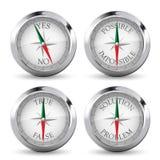 Kompas - rozwiązania pojęcie royalty ilustracja