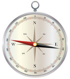 Kompass Lizenzfreies Stockfoto