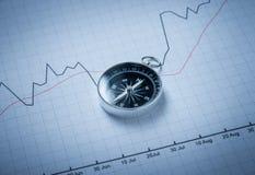 Kompass auf Finanzdiagramm Stockbilder