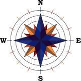 Kompass med huvudsakliga huvudsakliga punkter - vektor stock illustrationer