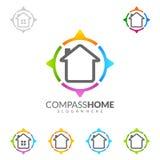 Kompasshem, design för fastighetvektorlogo med det unika hemmet vektor illustrationer