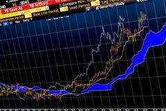 Komplexes Finanzdiagramm für technische Analyse Lizenzfreie Stockfotos