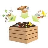 Kompostowy kosz z organicznie materiałem royalty ilustracja
