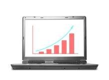 Komputerowego laptopu Pieniężny wykres ilustracja wektor