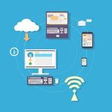 Komputerowy pastylka telefonu chmury przyrządu związek Zdjęcia Stock