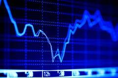 komputerowy wykresów rynku monitoru zapas Obrazy Stock