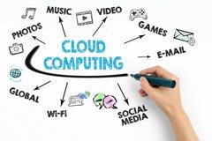 Komputertechnologieabstrakter begriff der Wolke Lizenzfreie Stockbilder