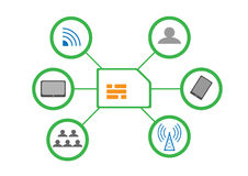 Komunikacj mobilnych ludzie Obraz Stock